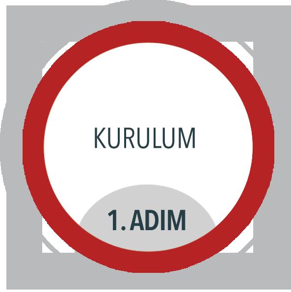 1-adim