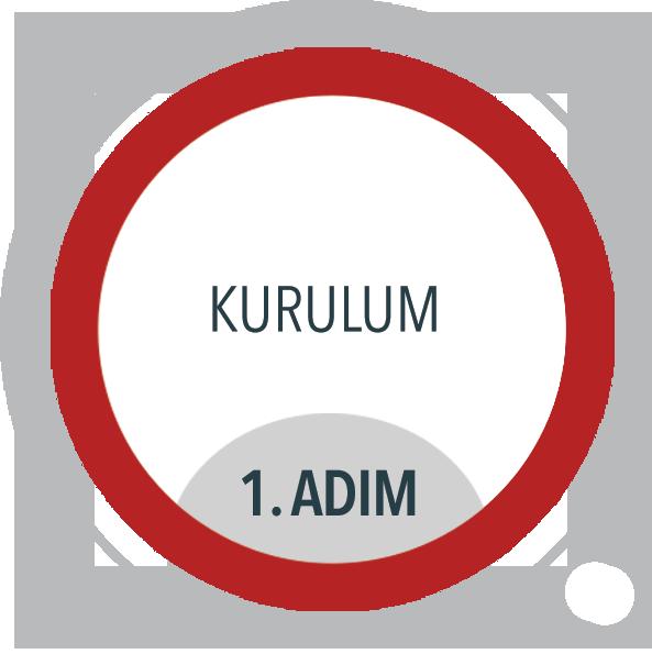 adim-1