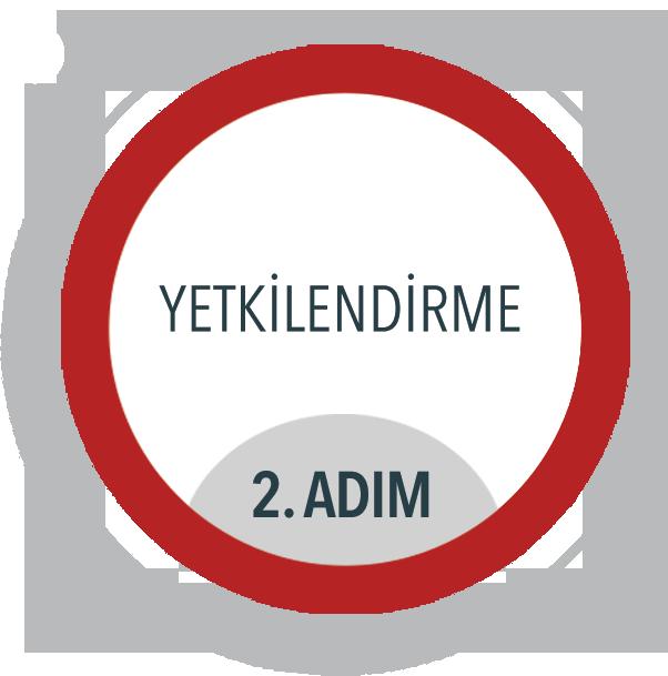 adim-2