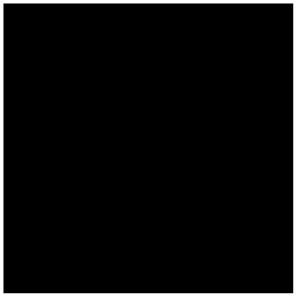 gorev-yonetimi-sade